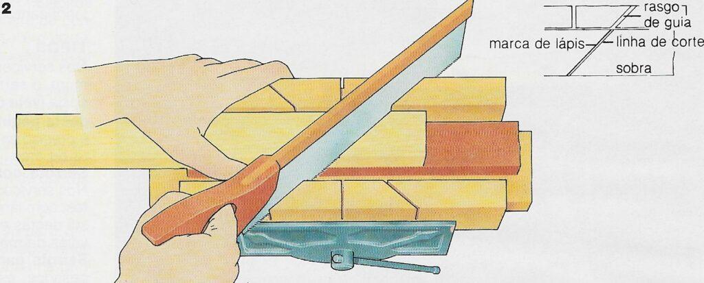 ilustração demonstrando o passo 2 da construção das juntas de meia esquadria