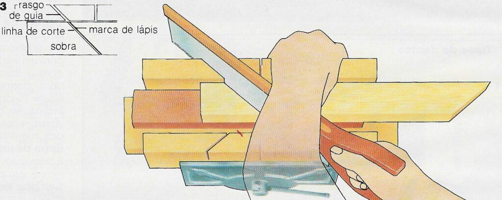ilustração demonstrando o passo 3 da construção das juntas de meia esquadria