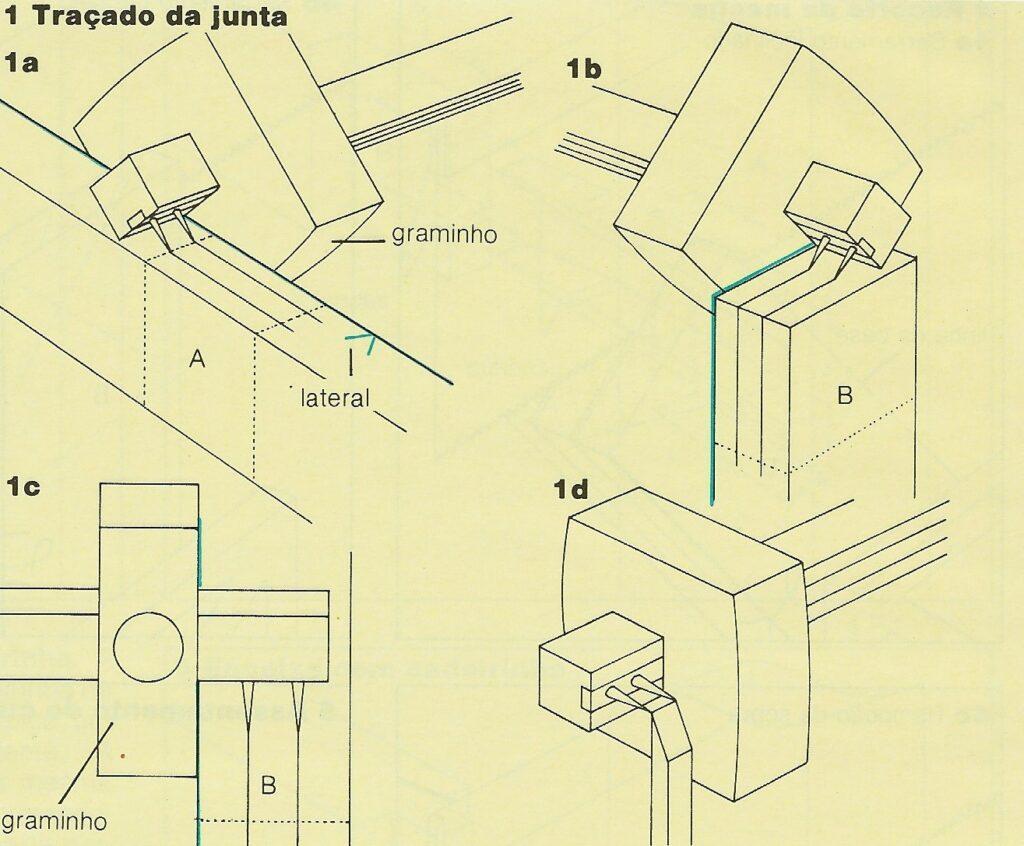 ilustração de corte e montagem das juntas de respiga no passo 1