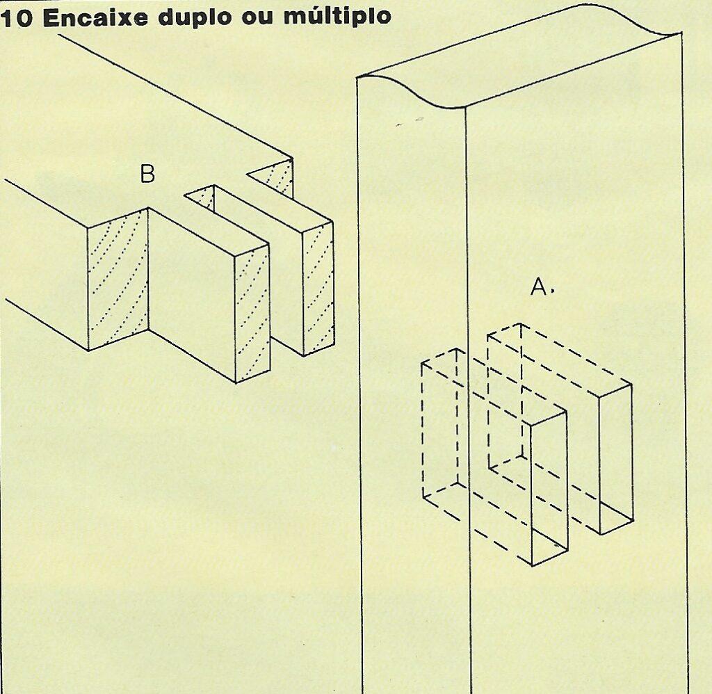 ilustração de corte e montagem das juntas de respiga no passo 10