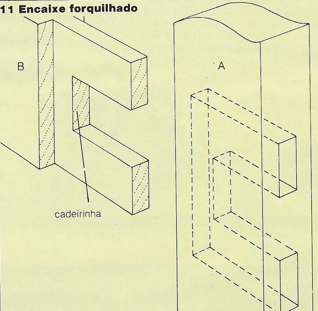 ilustração de corte e montagem das juntas de respiga no passo 11