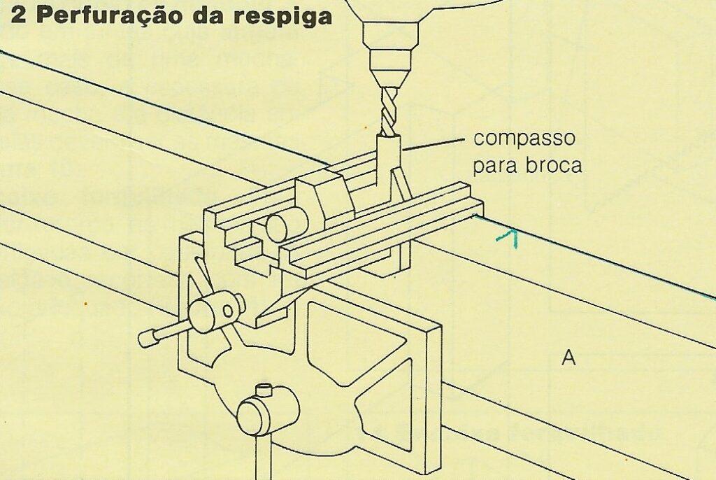 ilustração de corte e montagem das juntas de respiga no passo 2