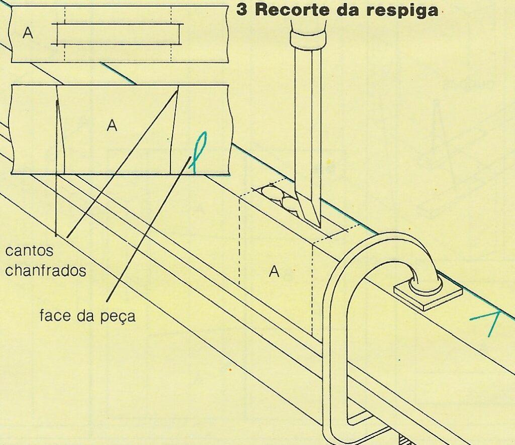 ilustração de corte e montagem das juntas de respiga no passo 3