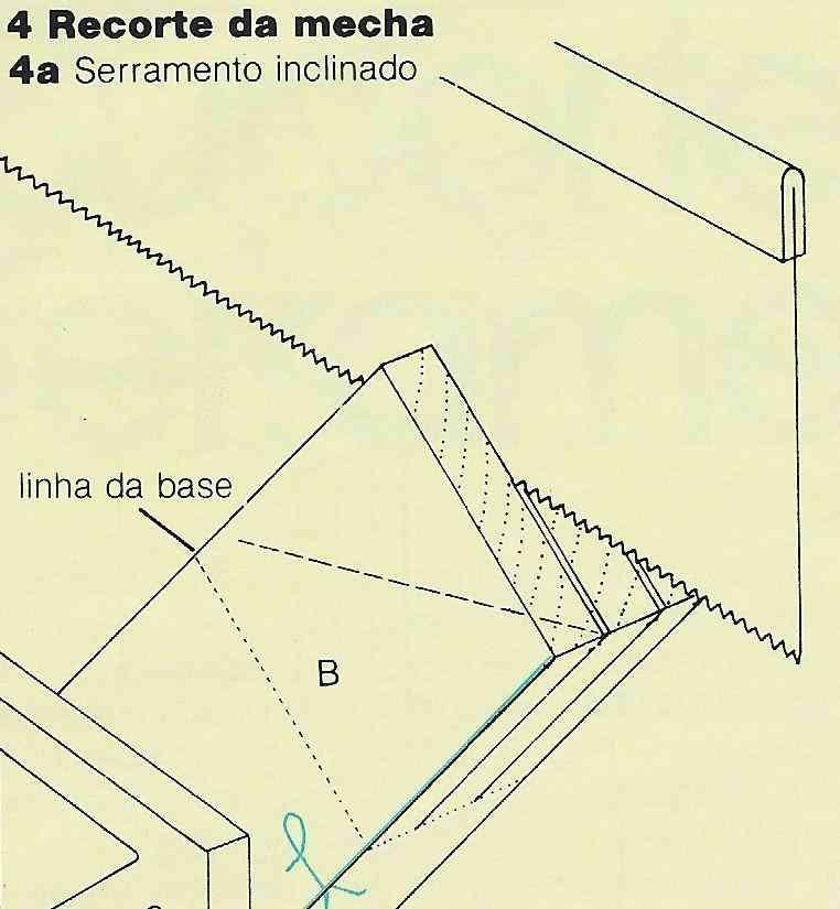 ilustração de corte e montagem das juntas de respiga no passo 4a