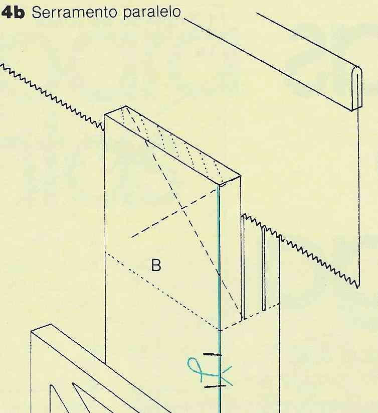 ilustração de corte e montagem das juntas de respiga no passo 4b