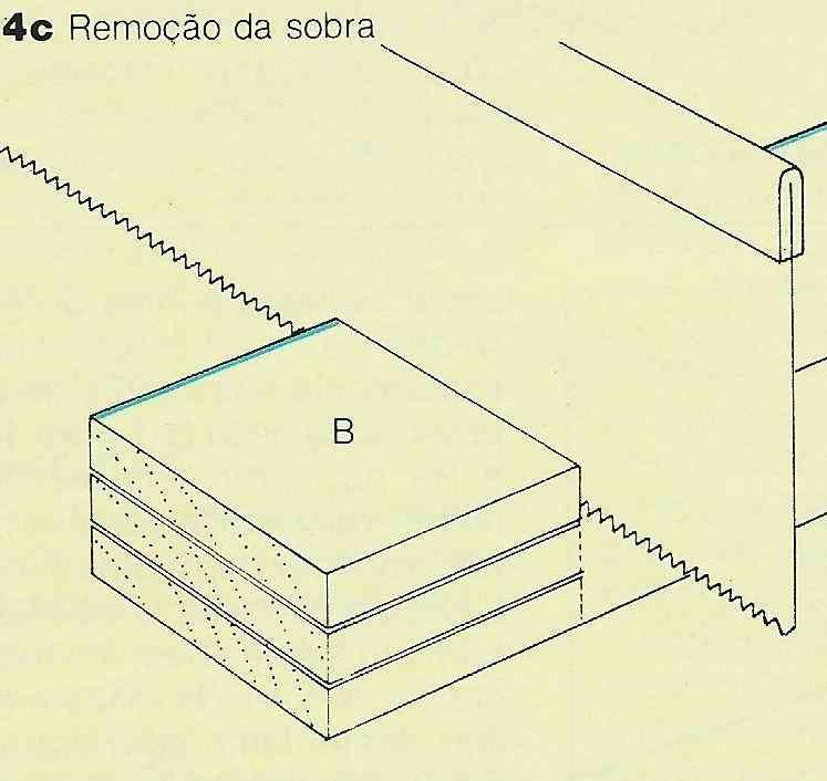 ilustração de corte e montagem das juntas de respiga no passo 4c