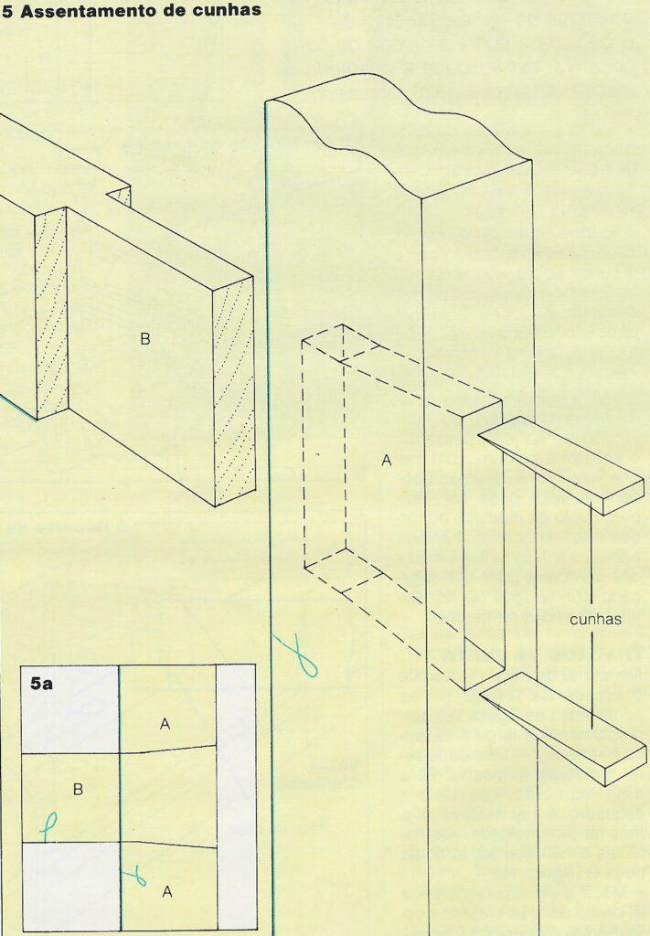ilustração de corte e montagem das juntas de respiga no passo 5 e 5a