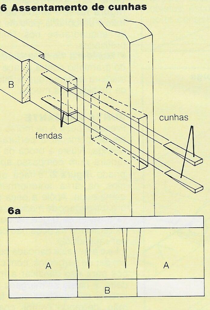 ilustração de corte e montagem das juntas de respiga no passo 6 e 6a