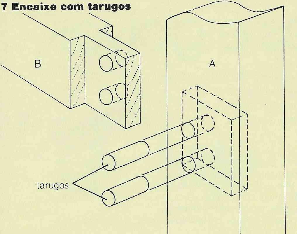 ilustração de corte e montagem das juntas de respiga no passo 7