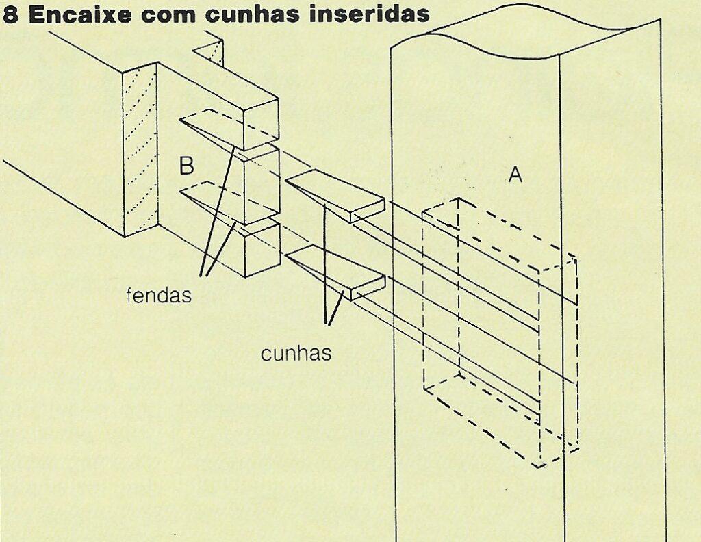 ilustração de corte e montagem das juntas de respiga no passo 8