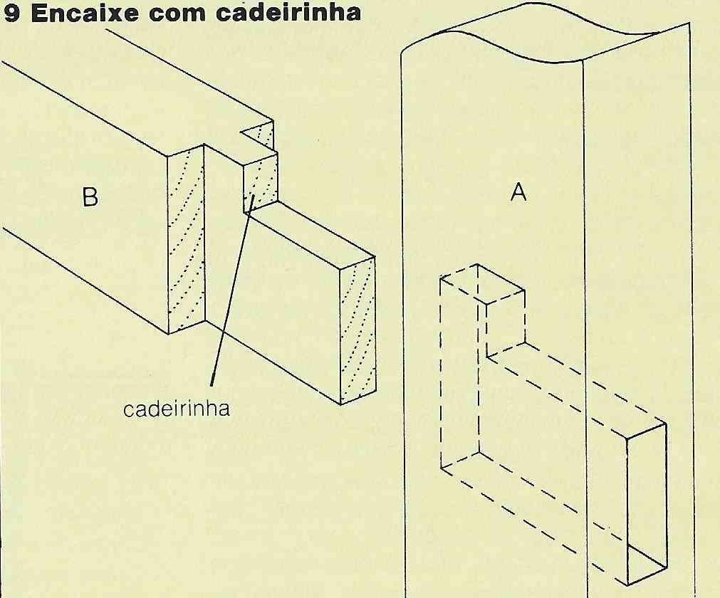 ilustração de corte e montagem das juntas de respiga no passo 9