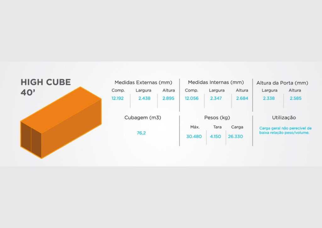 especificações container high cube 40