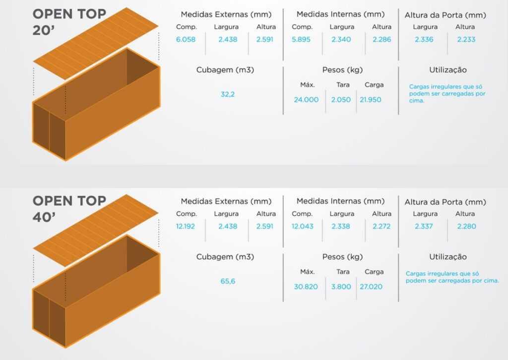 especificações container open top