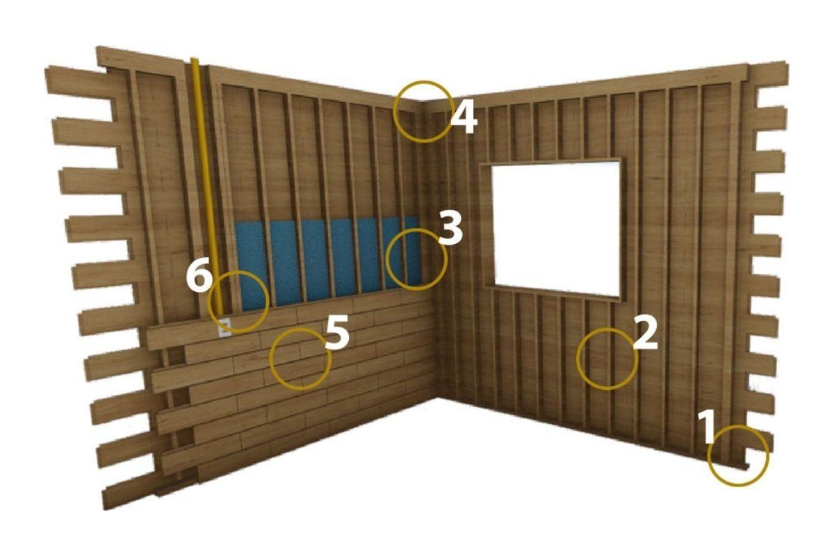 sistema de encaixe de madeira casa pré-fabricada parede dupla