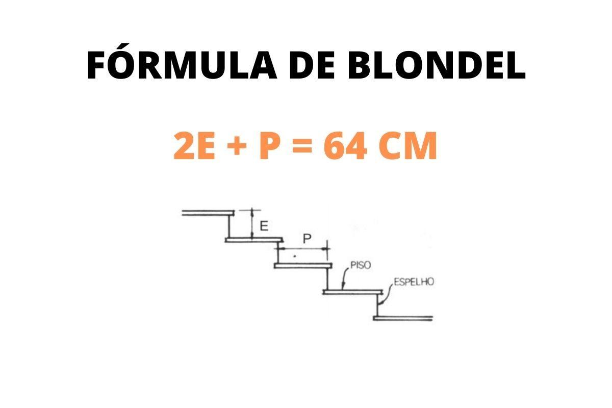 cálculo de escada fórmula de blondel