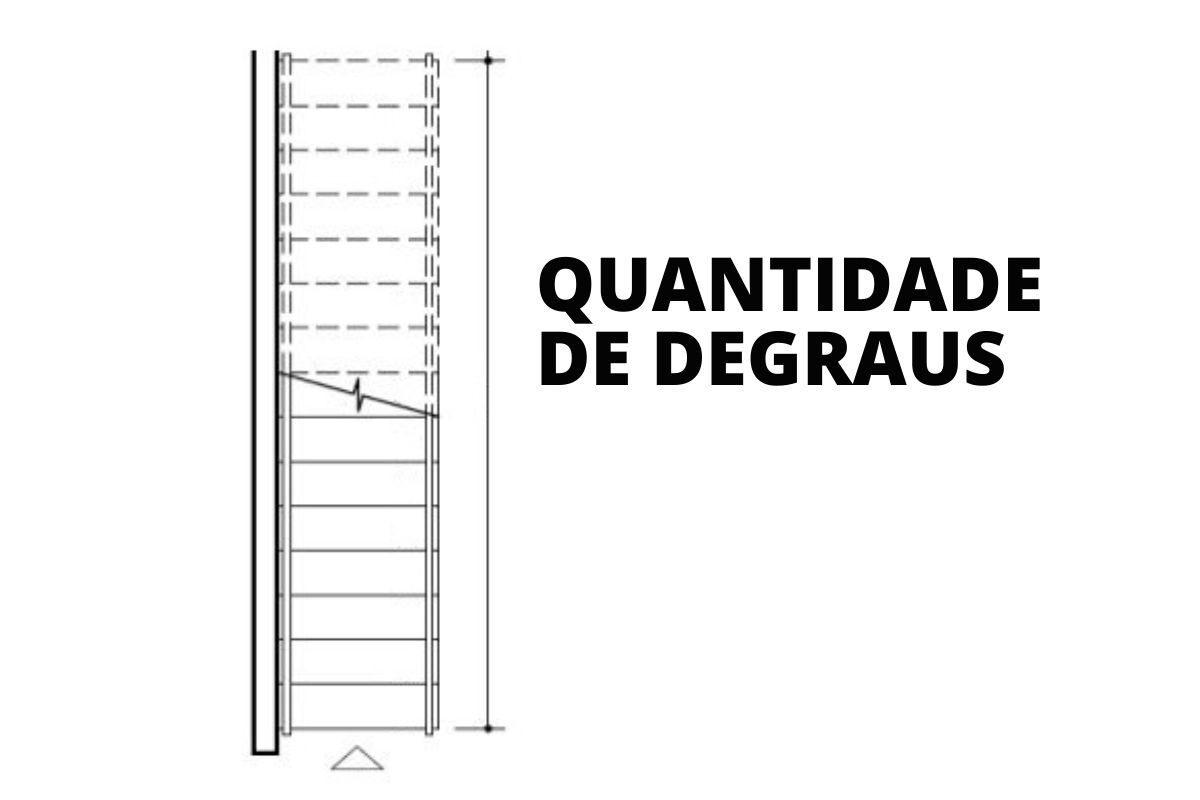 calculo de pisos ou degraus escada