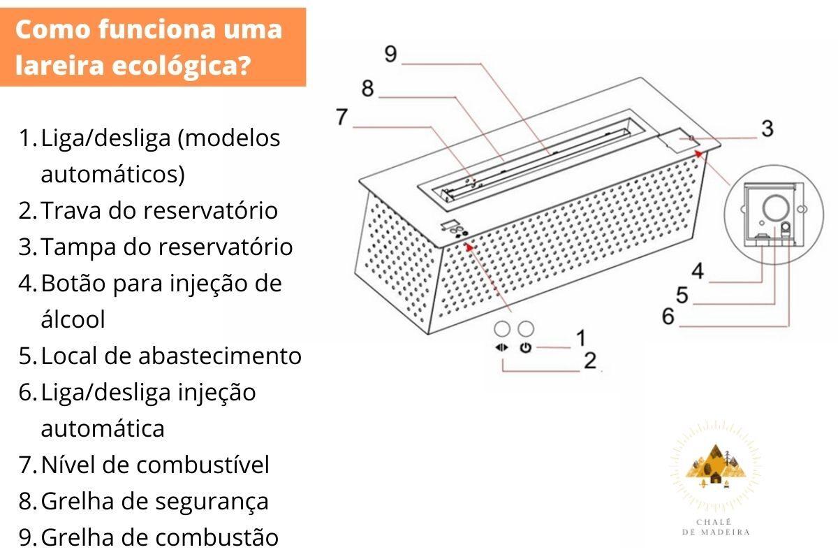 como funciona uma lareira ecológica