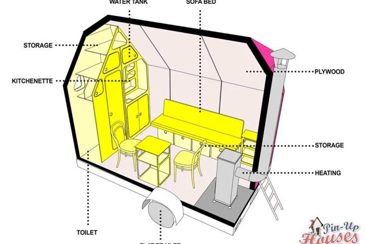 mini casa rosa choque foto 6
