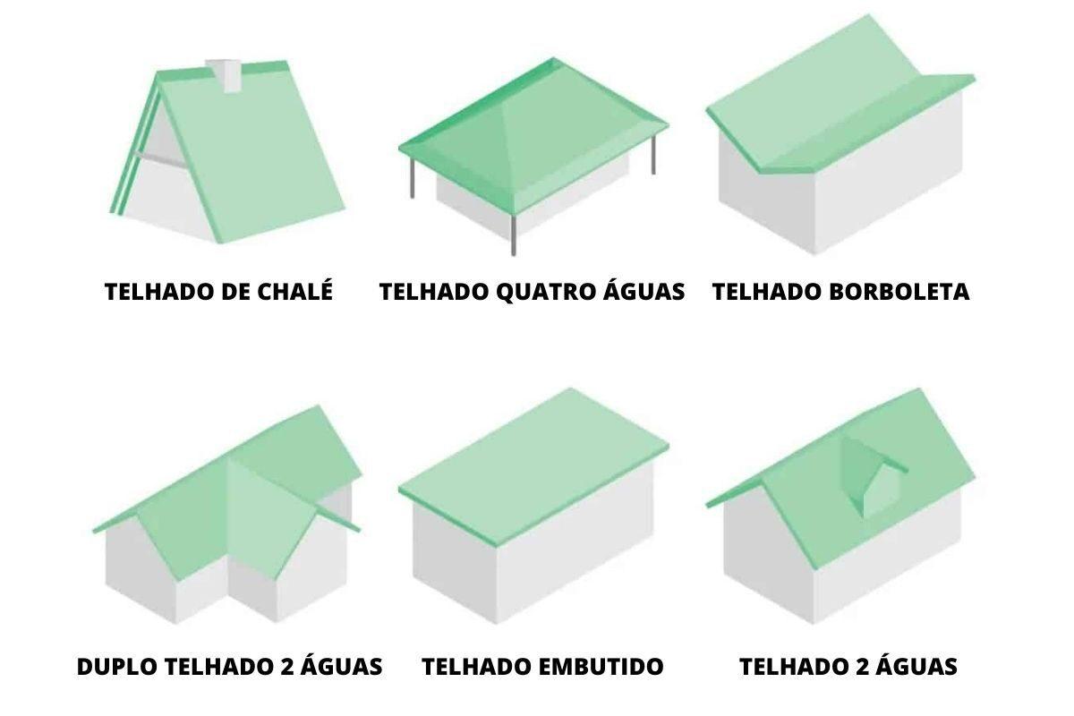 Quais são os tipos de telhados de madeira_
