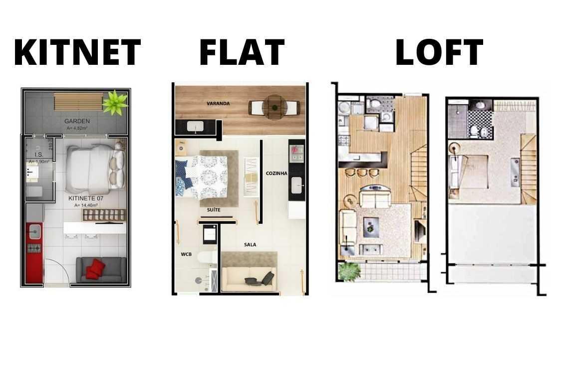 Qual a diferença entre kitnet, flat e loft_