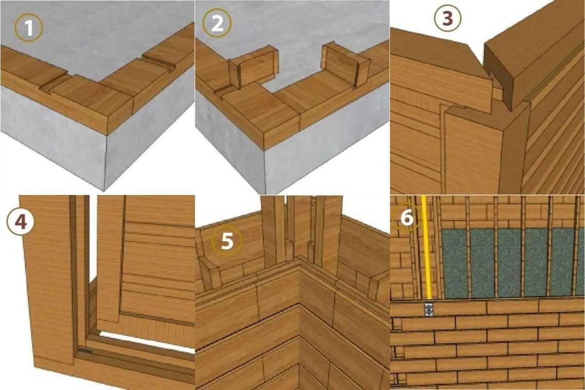 Sistema de montagem de um kit casa de madeira
