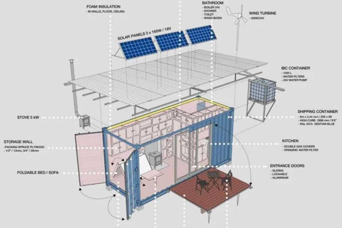 casa container off-grid foto 6