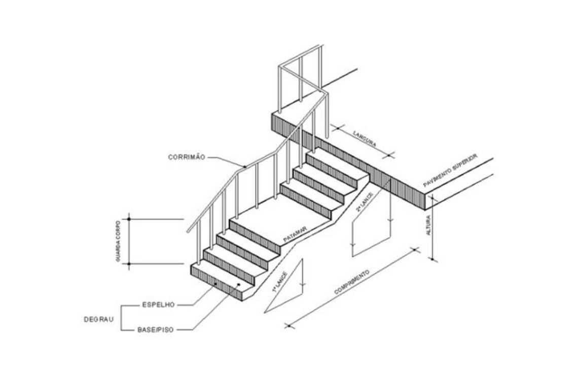 Partes da escada_ quais elementos formam esse recurso